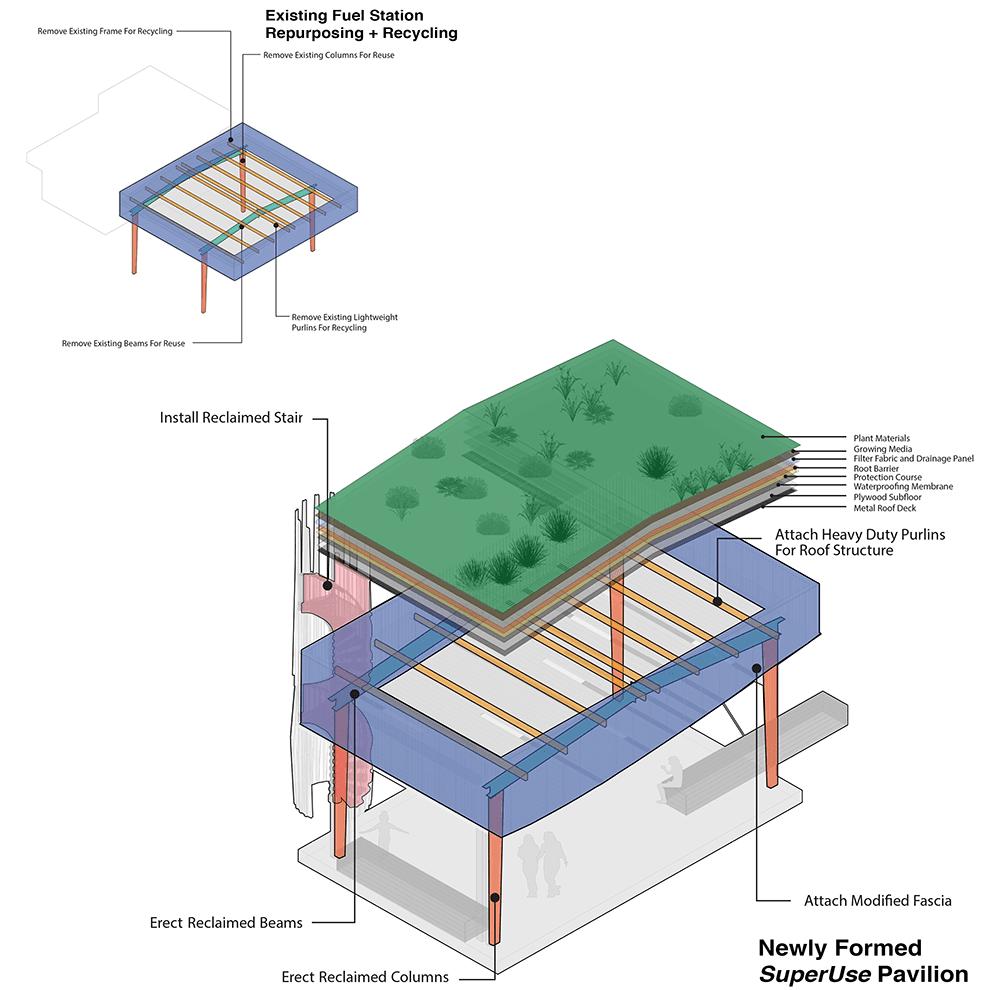 Boston Society of Architects | Tonics and provocations