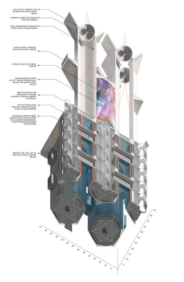 3 Round2 Axon Detail